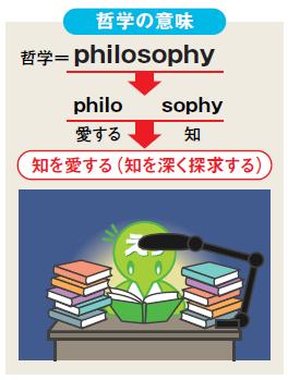 哲学の意味