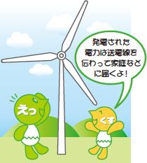 イラスト:風車