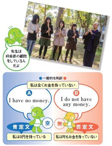 説明図:私は全くお金を持っていない
