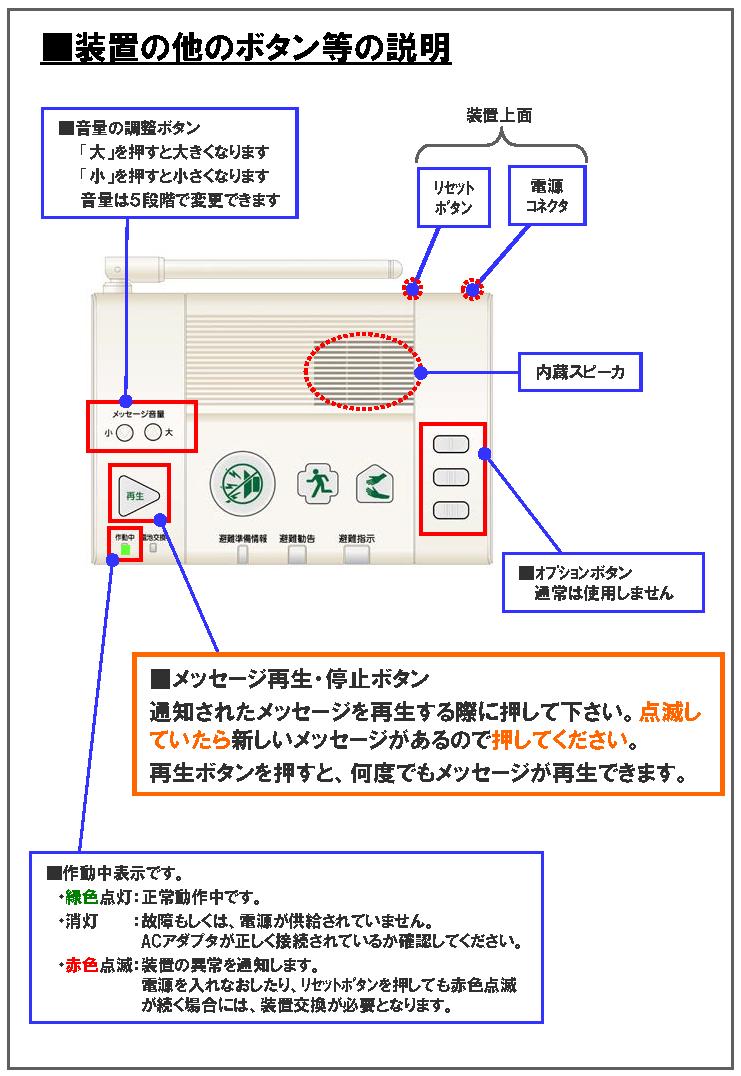 コミュニケーション端末操作説明2