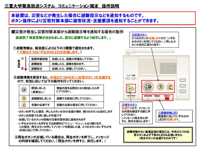 三重大学緊急放送システムコミュニケーション端末操作説明