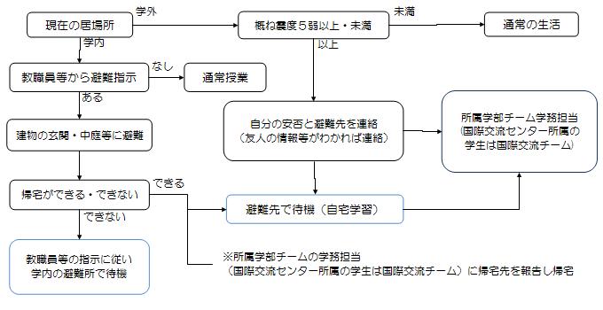 saigaiji_01.png