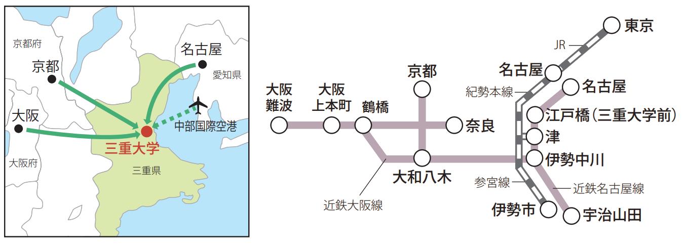 交通案内、鉄道路線図